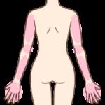 脱毛エステサロンの腕脱毛値段比較